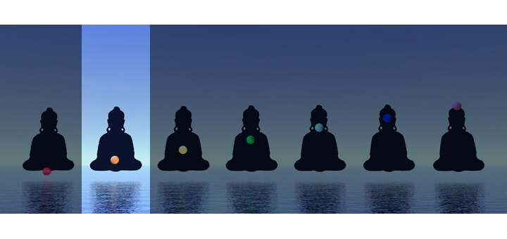 Swadhisthana : Chakra Sacré ou 2eme Chakra